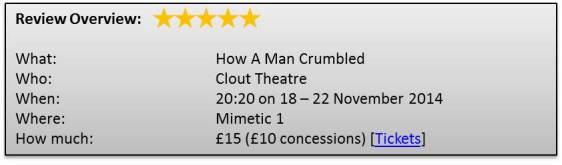 Mimetic How A Man Crumbled